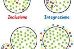 """Un'efficace elaborazione grafica dedicata ai concetti di """"inclusione"""", """"integrazione"""", """"segregazione"""" ed """"esclusione"""""""