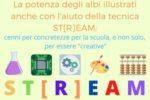 """Una realizzazione grafica dedicata alla tecnica """"ST[R]EAM"""", elaborata dalla Fondazione ARCA"""